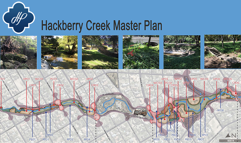 Hackberry Creek Master Plan